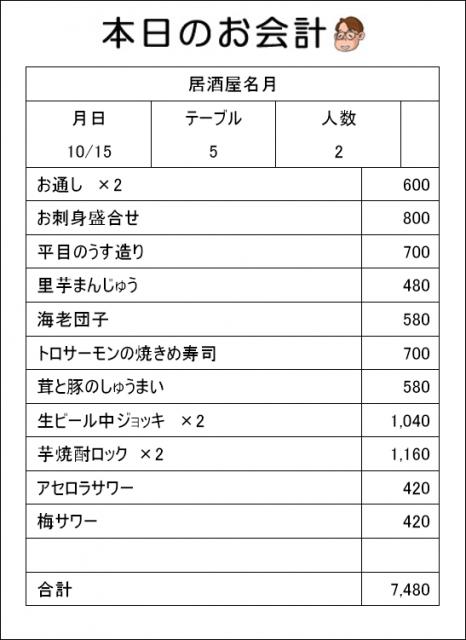 okaikei20051015
