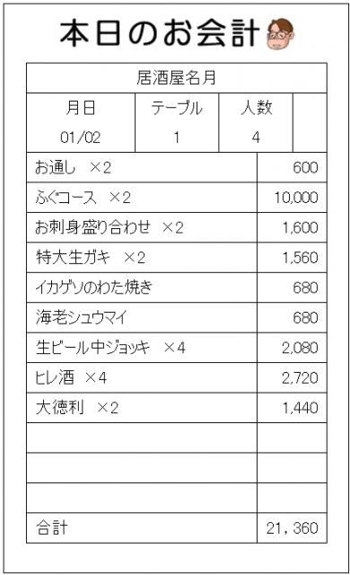 okaikei20060102