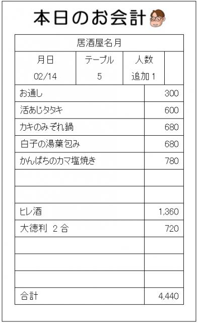okaikei20060214