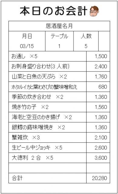 okaikei20060315