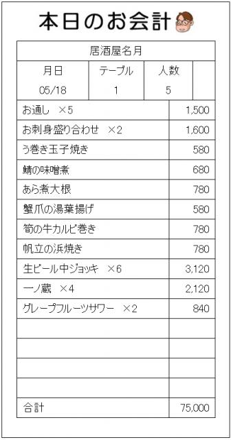 okaikei20060518