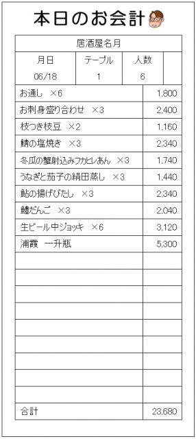 okaikei20060618