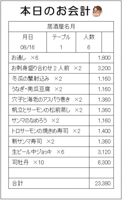 okaikei20060816