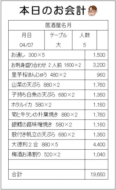 okaikei20070407