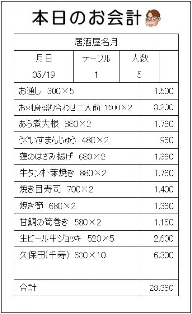 okaikei20070519