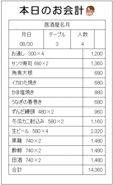 okaikei20070830