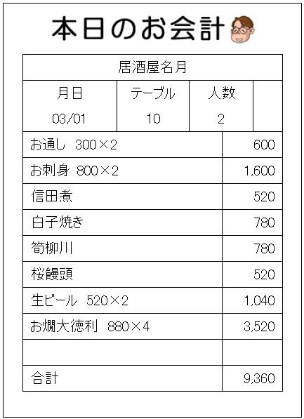okaikei20080301