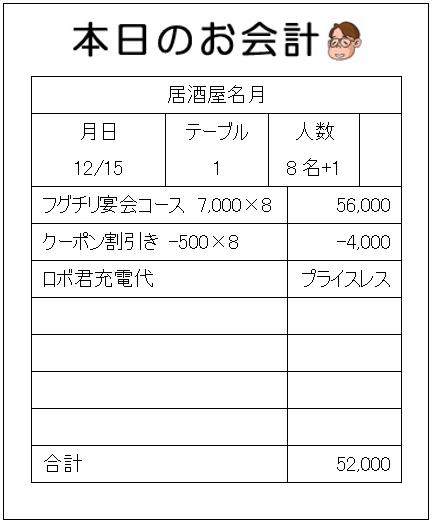 okaikei20081215