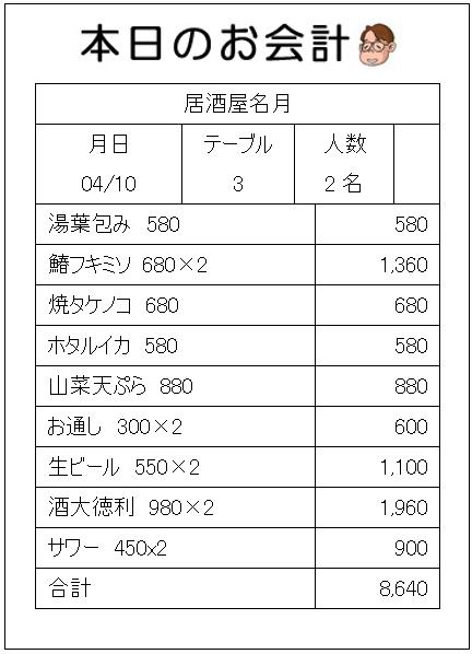 okaikei20090410