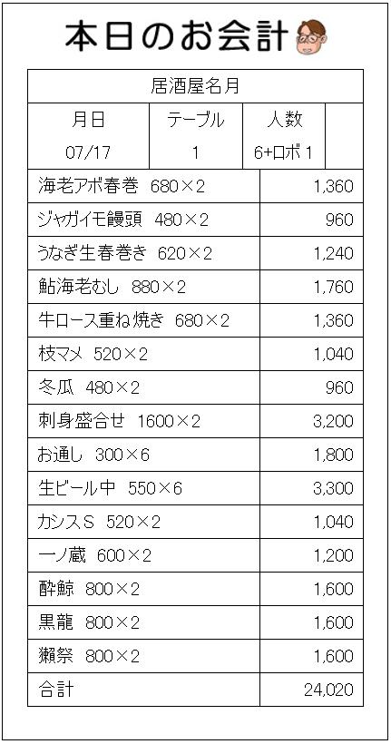 okaikei20090717