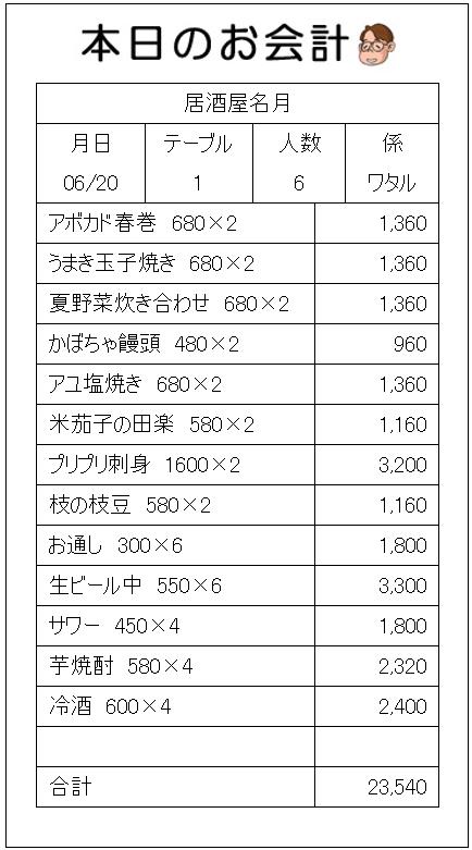 okaikei20100707