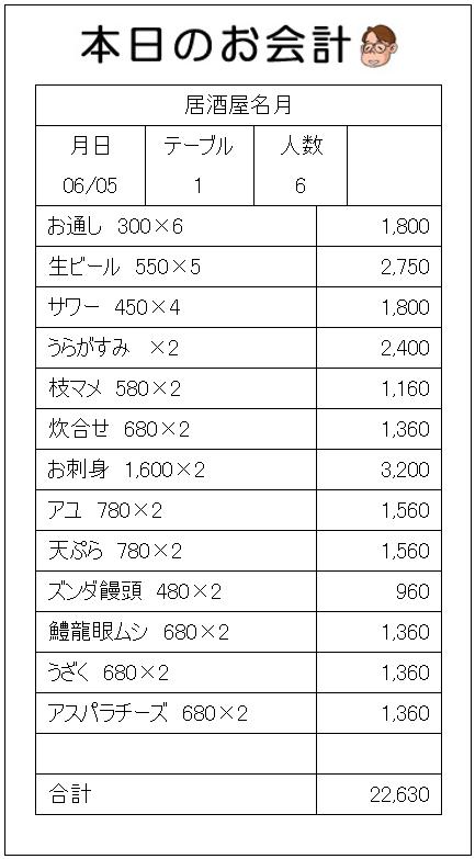 okaikei20110605