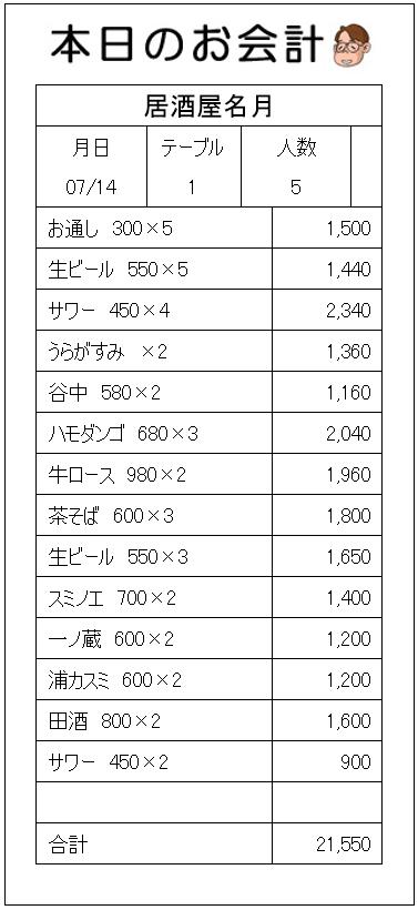 okaikei20110714