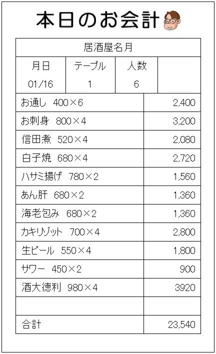 okaikei20130116