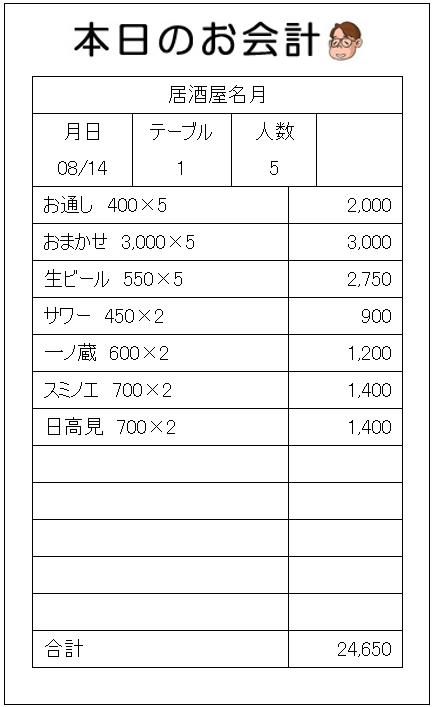 okaikei20130909